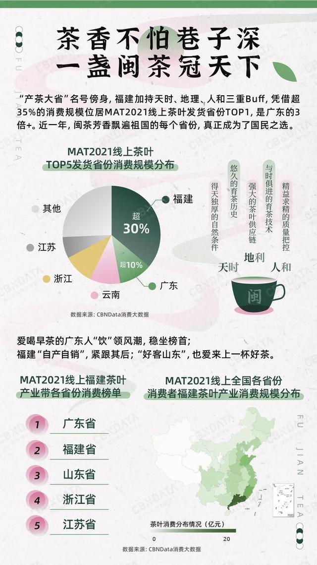 从丝绸之路火爆到今天,福建茶叶为什么能成为一门好生意?